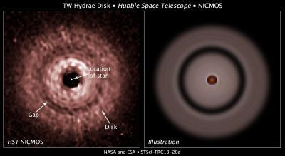 Снимок и рисунок пылевого облака. Расстояние от центра до кольцевой щели составляет около 7500 миллионов километров. Ширина щели около 1900 миллионов километров; примечательно то, что снимок сделан еще в 2005 году (17 июня 2005 года), но был проанализирован и обработан лишь сравнительно недавно. Посвященная открытию научная статья принята к публикации в The Astrophysical Journal. за 14 июня 2013 года. Изображение: NASA, ESA