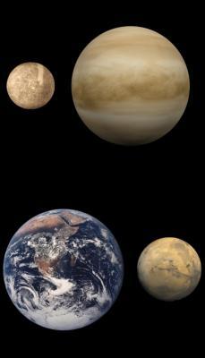 С первого взгляда очевидно, что у всех четырёх планет земной группы нашей системы судьба воды на поверхности сложилась по-разному, ни разу не повторяясь. Насколько же разнообразной может быть ситуация в других звёздных системах! (Здесь и ниже иллюстрации Wikimedia Commons, R. Wordsworth, R. Pierrehumbert.)