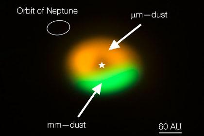Распределение мелкой микронной (оранжевой) и крупной миллиметровой (зеленой) пыли в протопланетном диске звезды